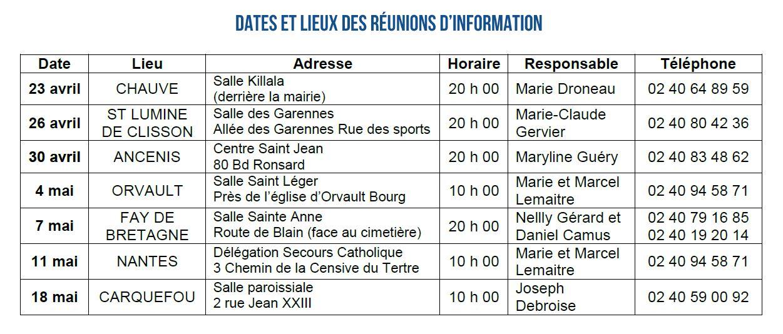dates réunions 2019 du Secours catholique